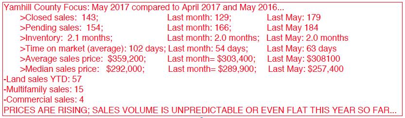 RMLS Yamhill County Focus May 2017