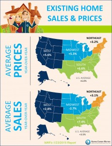 Existing Home Sales Reports 231x300 Average Home Sales