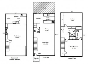 Denver Realtor: Floor Plan
