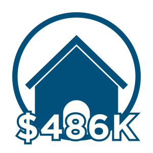 Average Home Price 300x300 Denvers Record Breaking Home Prices: Can You Afford To Buy?