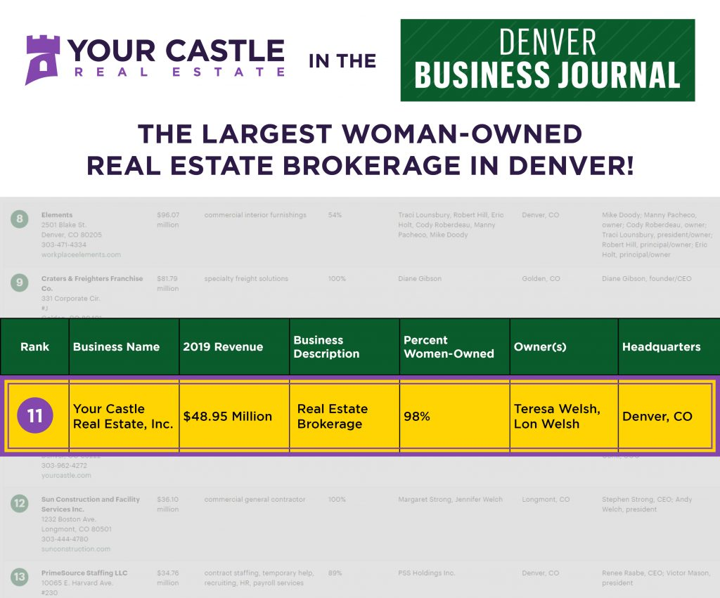 The Largest Woman-Owned Real Estate Brokerage in Denver