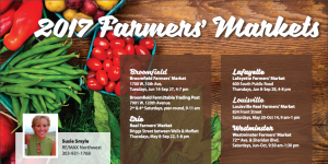 Local Farmers Markets Info