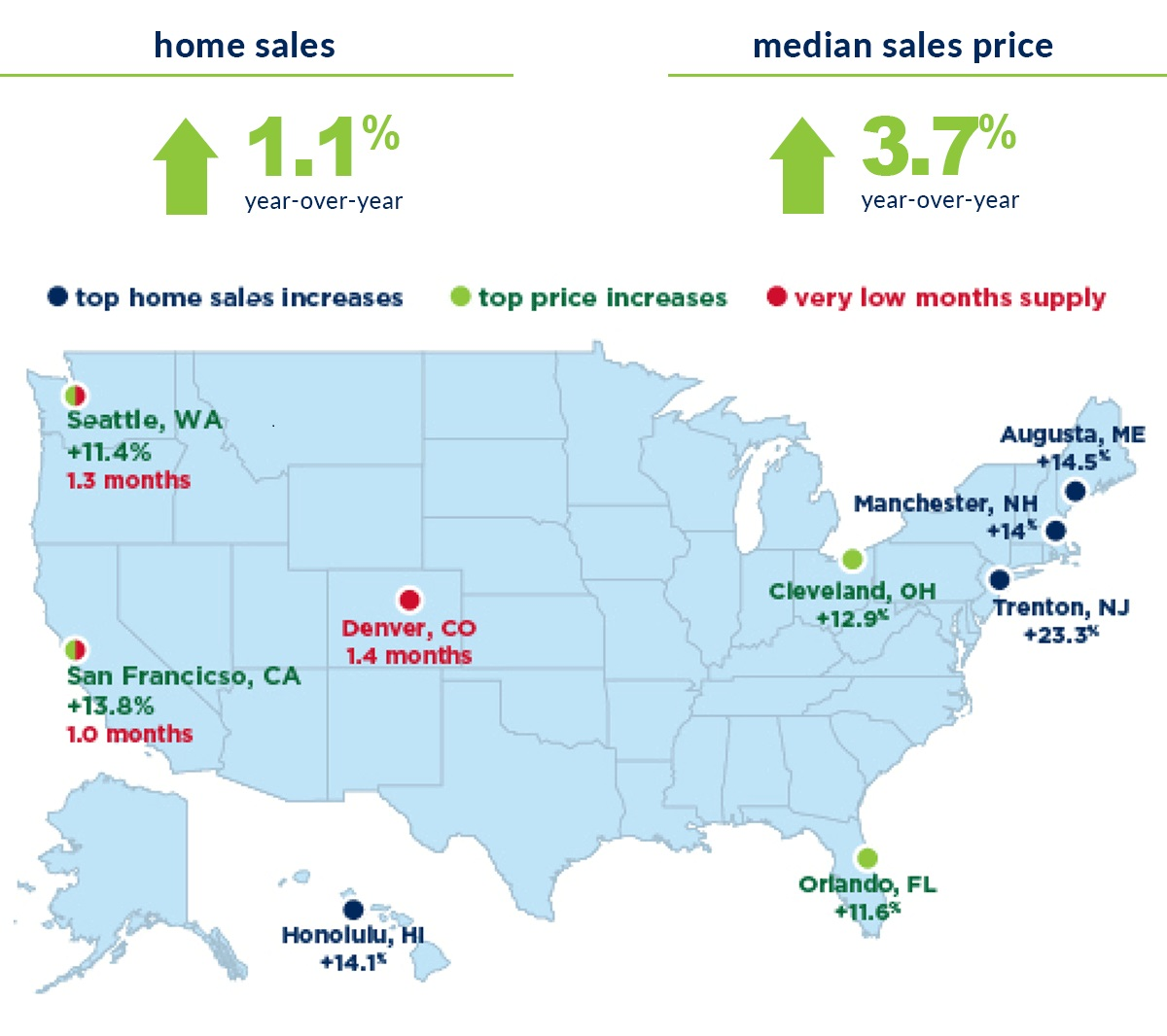 Happy New Year – Denver Housing Market Report