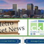 February 2016 Market Metrics