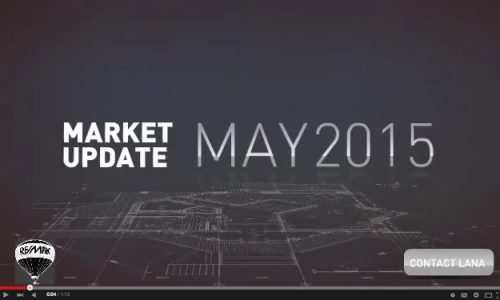 Denver real estate market update for the month of May 2015