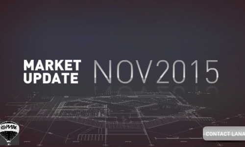 Video: Denver Real Estate Market Update – November 2015
