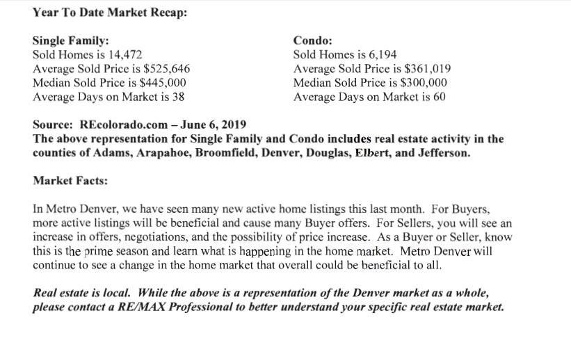 Denver's June Real Estate Market Update - R & R Team